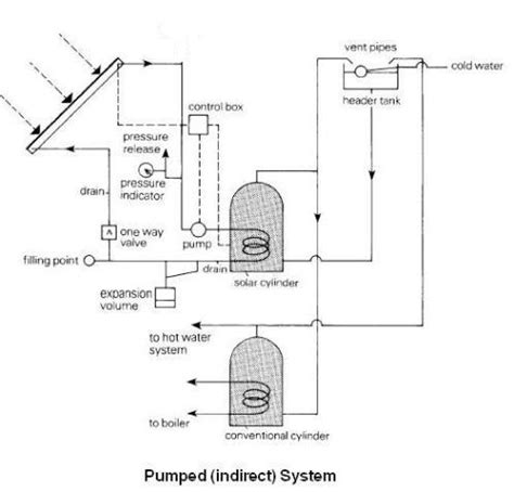 residential wiring diagrams your home residential wiring