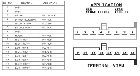 2001 ford taurus wiring diagram radio efcaviation