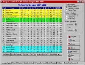 epl table football premier league standing teams