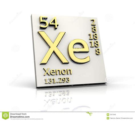 xe on the periodic table xenon form periodic table of elements stock photo image