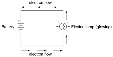 describe how resistors work lessons in electric circuits volume i dc chapter 2