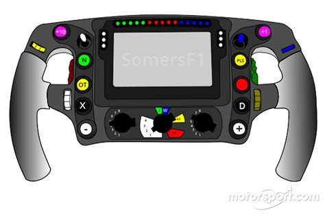 volante f1 technical analysis mclaren s f1 steering wheel