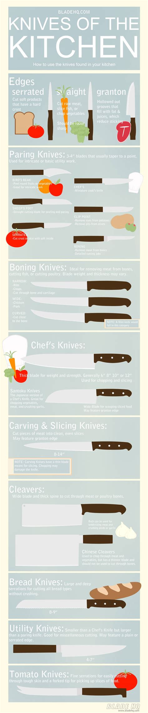 how to use kitchen knives unit 3 grade 9 foods tourism an introduction to foods