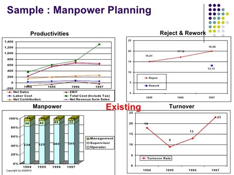 manpower forecasting template ks manpower planning