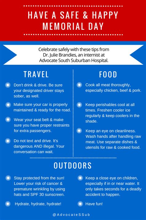 Comment Of The Day 8 Tips To Keep From Arguing With Your Partner by Infographic Safety Tips For Memorial Day Health Enews