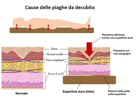 materasso mal di schiena materasso per il mal di schiena fisioterapia rubiera