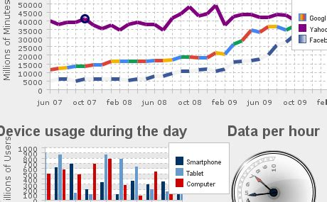 swing dashboard java chart library dashboard library in java swing by