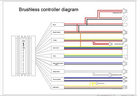 e bike controller wiring diagram 32 wiring diagram