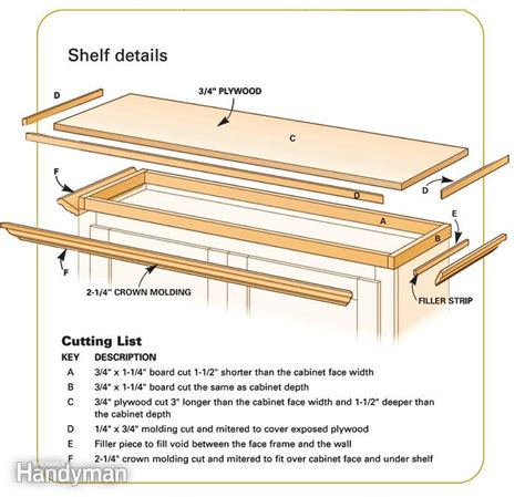 shelves above kitchen cabinets how to add shelves above kitchen cabinets the family