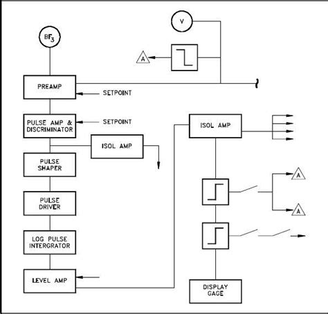 nur blogi electronics circuit diagram schematic drawing irv intelligence is not the determinant of success but