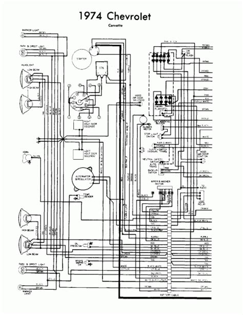 pdf ebook chevrolet corvette 1974 wiring diagrams