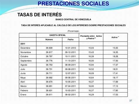 calculo de prestaciones sociales 2016 tabla de prestaciones presentacion definitiva pasivos