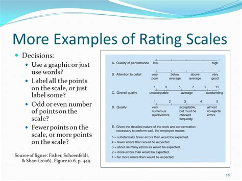 when to use product rating scales for book reports convair b 58