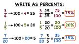 turning a fraction into a decimal laptuoso