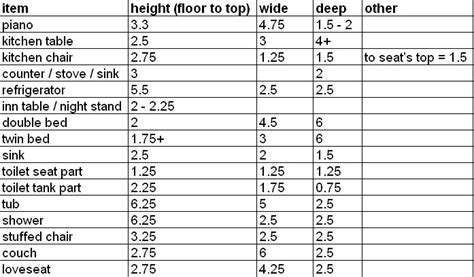 dollhouse decorating making   dollhouse furniture heres  measurements
