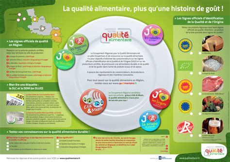 qualimentaire expositions ressources