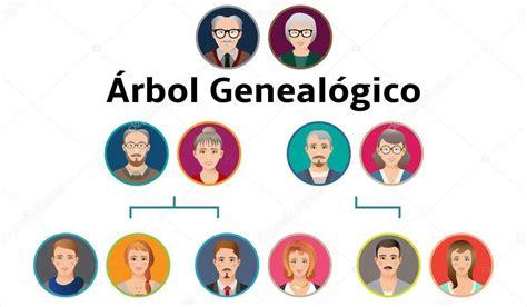 imagenes de la familia para arbol genealogico arbol genealogico de la familia