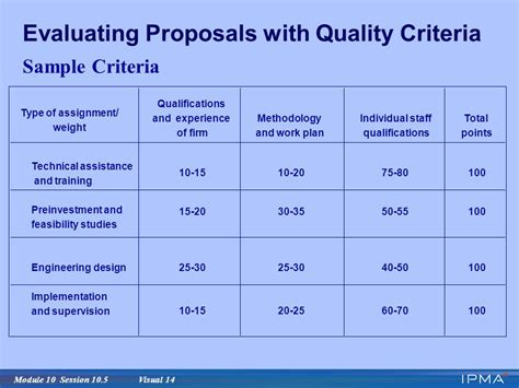 Criteria Design Teams | module 10 organizing procurement ppt download