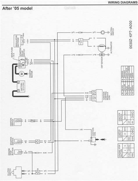 Chinese 260cc Yahmaha Wiring Diagram