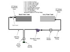 rv tank level monitor wiring diagram rv wiring diagram free