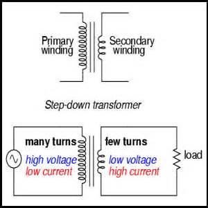 step up transformer wiring diagrams simplex load bank wiring diagrams wiring diagram database