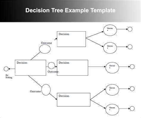 template decision tree decision tree templates free word excel pdf