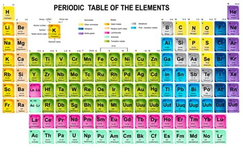 How Many Elements On Periodic Table Dr Richard Olree On Minerals For The Genetic Code Part 1