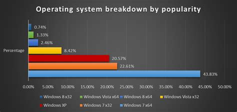windows 10 tutorial for xp users internet explorer zero day turns into permanent threat for