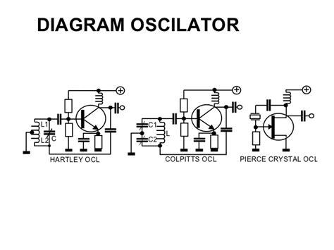 Resistor Tahanan 1 M Ohm 0 25 Watt teknik dasar elektronika
