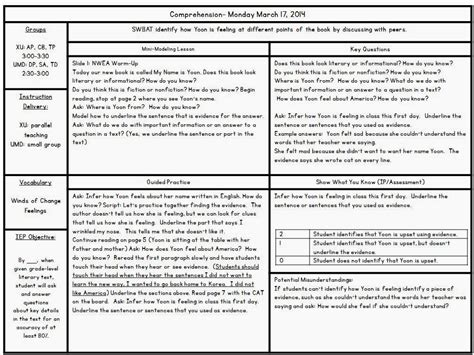 special ed lesson plan template search results for special education lesson plan blank