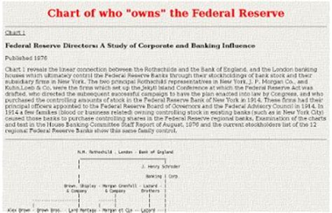 who owns the federal reserve bank the fed the federal reserve pearltrees