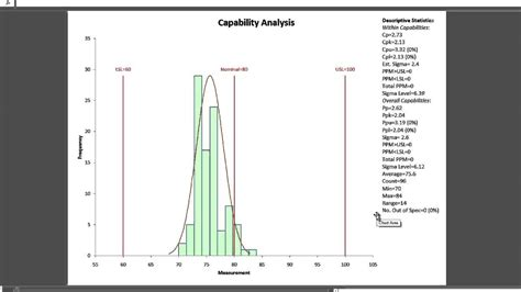 process capability study template process capability spc for excel
