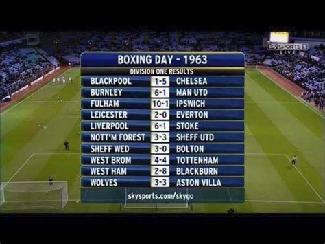 epl boxing day schedule premier league boxing day gameweek 18 tv times and open