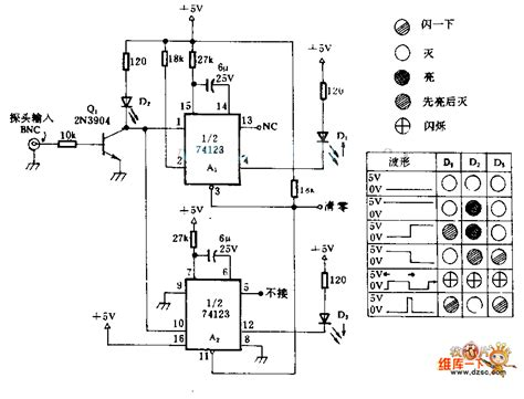list of standard ttl integrated circuits with trigger inputs list of standard ttl integrated circuits with trigger inputs 28 images 74hc14 datasheet