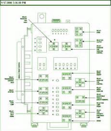 Chrysler Locations 2006 Chrysler 300c Fuse Box Diagram Circuit Wiring