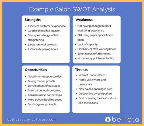 salon swot analysis    define