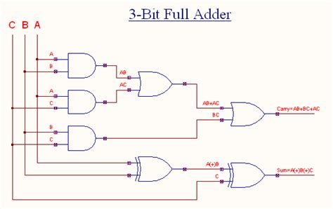 adder circuit diagram adder