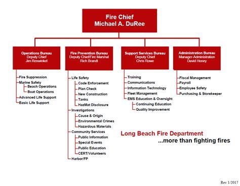 canva organizational chart doc 1260632 fire department organizational chart fire