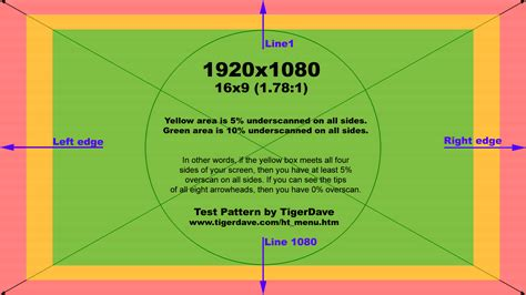 test pattern 1920 x 1080 overscan gif by crunchb3rry photobucket
