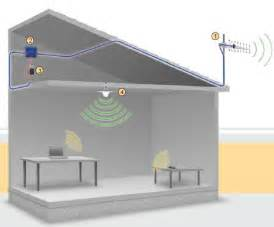 cell phone signal booster for home cell phone signal booster reviews 2015 cell phone signal