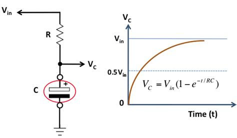 capacitor equation for charge a digital capacitance meter using microcontroller embedded lab