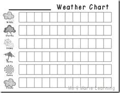 printable weather graphs for kindergarten 1000 images about science weather on pinterest weather