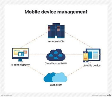 mobile device management what is mobile device management mdm definition from