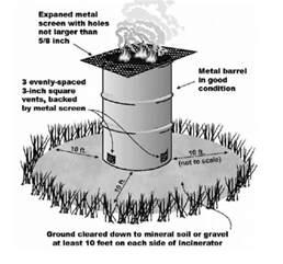 home incinerator plans burn baby burn diydiva