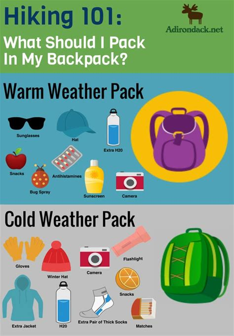 What Should You Pack For The Ultimate Summer Getaway by What To Pack In Your Backpack When Hiking In The Adirondacks