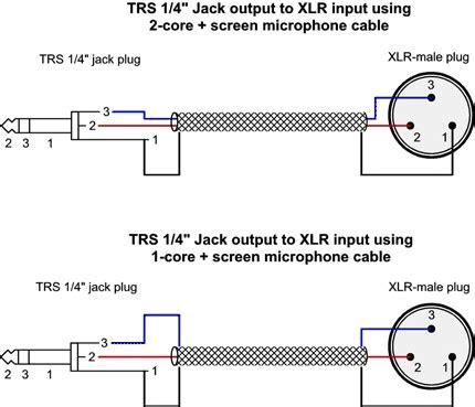 xlr mic cable wiring diagram efcaviation