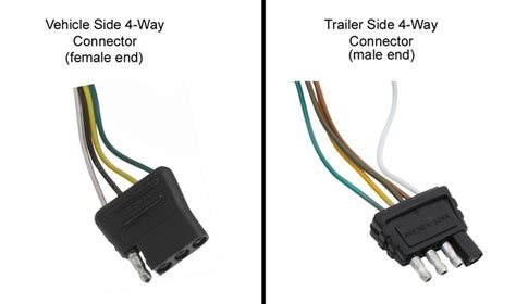 trailer connector adapter for towing a trailer with a
