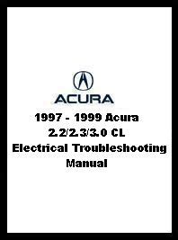 car repair manuals download 1997 acura cl user handbook jet ski with outboard motor jet free engine image for user manual download