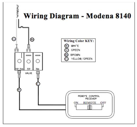 wiring diagram nest wiring picture collection wiring diagram