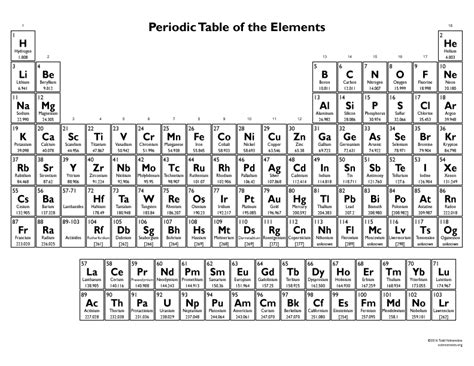 printable periodic table of elements black and white www